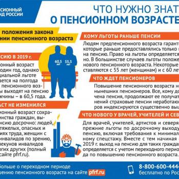 S_Специалисты_Кононова ИР_moduli-2019_Тема _1(горизонтальный)